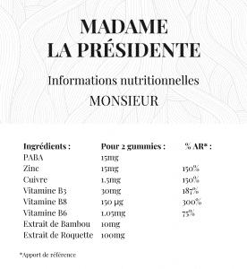 nutritional information MONSIEUR Madam President